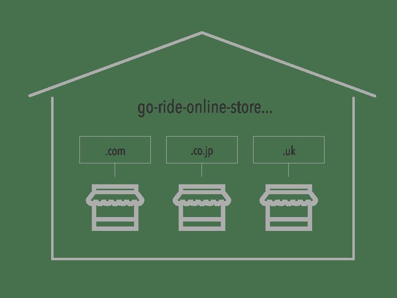 10_online_stores